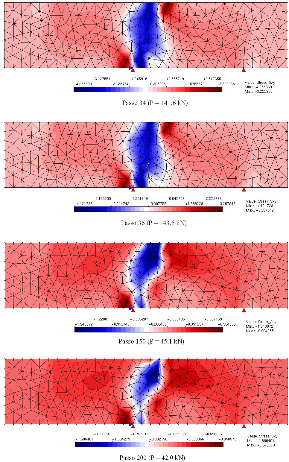 Simulação de nucleação e propagação de trincas usando GFEM