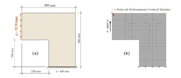 Modelo constitutivo de microplanos
